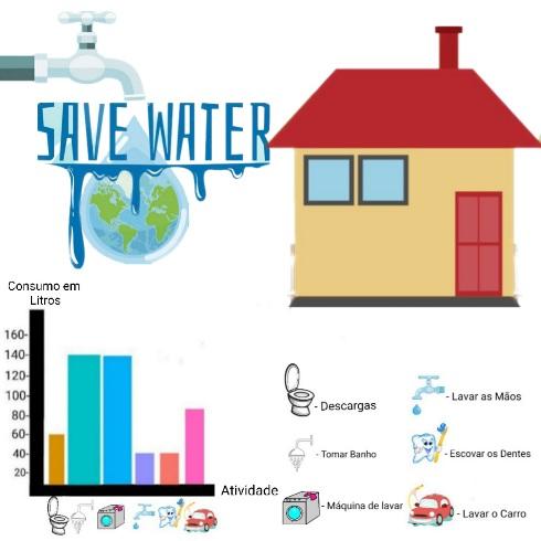 Dia Mundial da água_Diana_Jessica_Juliana 7C